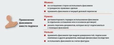 Соглашение об использовании факсимиле